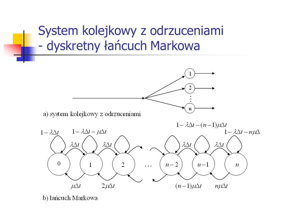 System kolejkowy z odrzuceniami - dyskretny łańcuch Markowa