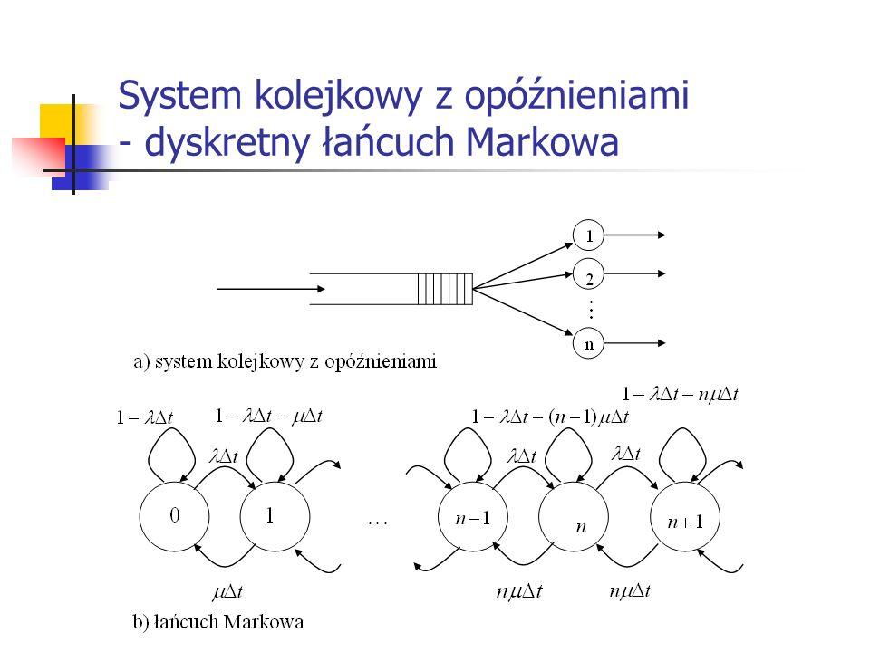 System kolejkowy z opóźnieniami - dyskretny łańcuch Markowa