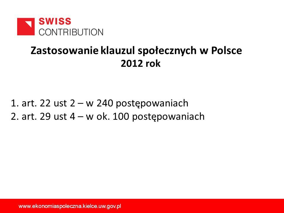 2012 rok 1.art. 22 ust 2 – w 240 postępowaniach 2.