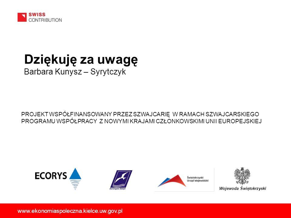 Dziękuję za uwagę Barbara Kunysz – Syrytczyk www.ekonomiaspoleczna.kielce.uw.gov.pl Wojewoda Świętokrzyski PROJEKT WSPÓŁFINANSOWANY PRZEZ SZWAJCARIĘ W RAMACH SZWAJCARSKIEGO PROGRAMU WSPÓŁPRACY Z NOWYMI KRAJAMI CZŁONKOWSKIMI UNII EUROPEJSKIEJ
