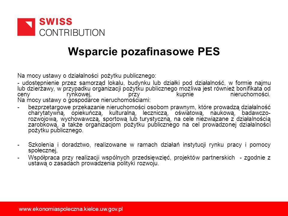 Wsparcie pozafinasowe PES Na mocy ustawy o działalności pożytku publicznego: - udostępnienie przez samorząd lokalu, budynku lub działki pod działalnoś