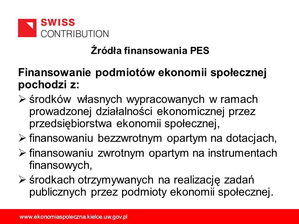 Źródła finansowania PES Finansowanie podmiotów ekonomii społecznej pochodzi z: środków własnych wypracowanych w ramach prowadzonej działalności ekonom