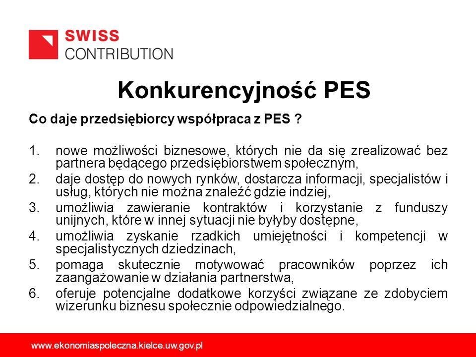 Konkurencyjność PES Co daje przedsiębiorcy współpraca z PES ? 1.nowe możliwości biznesowe, których nie da się zrealizować bez partnera będącego przeds