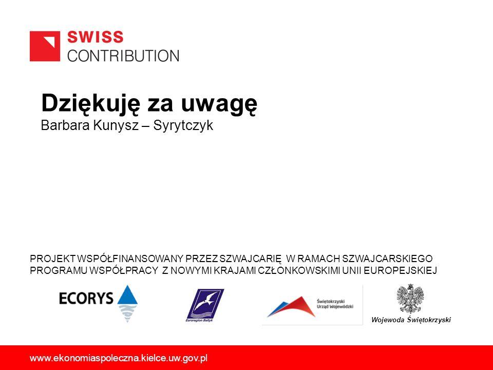 Dziękuję za uwagę Barbara Kunysz – Syrytczyk www.ekonomiaspoleczna.kielce.uw.gov.pl Wojewoda Świętokrzyski PROJEKT WSPÓŁFINANSOWANY PRZEZ SZWAJCARIĘ W