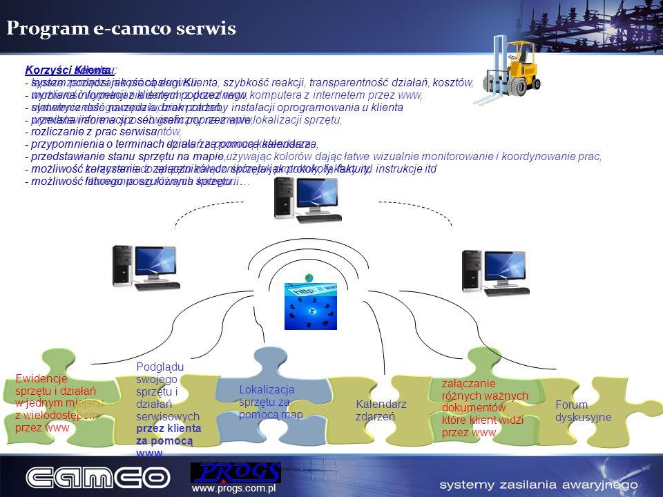 Program e-camco serwis Ewidencje sprzętu i działań w jednym miejscu z wielodostępem przez www Podglądu swojego sprzętu i działań serwisowych przez kli