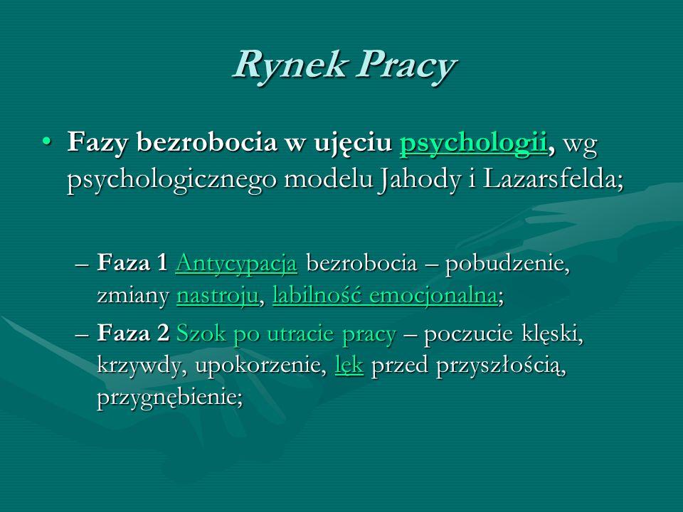 Rynek Pracy Fazy bezrobocia w ujęciu psychologii, wg psychologicznego modelu Jahody i Lazarsfelda;Fazy bezrobocia w ujęciu psychologii, wg psychologicznego modelu Jahody i Lazarsfelda;psychologii –Faza 1 Antycypacja bezrobocia – pobudzenie, zmiany nastroju, labilność emocjonalna; Antycypacjanastrojulabilność emocjonalnaAntycypacjanastrojulabilność emocjonalna –Faza 2 Szok po utracie pracy – poczucie klęski, krzywdy, upokorzenie, lęk przed przyszłością, przygnębienie; lęk