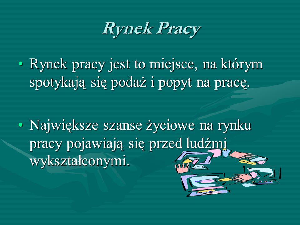 Bezrobocie w Polsce na poczatku 2006 roku