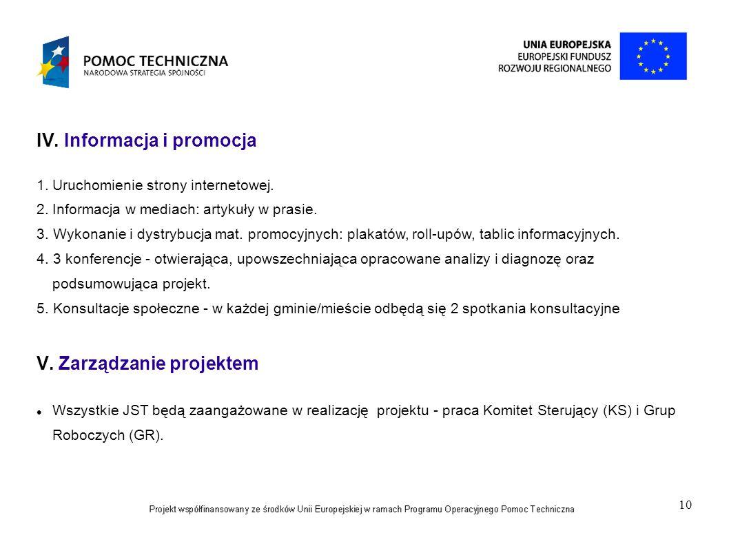 10 IV. Informacja i promocja 1.Uruchomienie strony internetowej. 2.Informacja w mediach: artykuły w prasie. 3. Wykonanie i dystrybucja mat. promocyjny