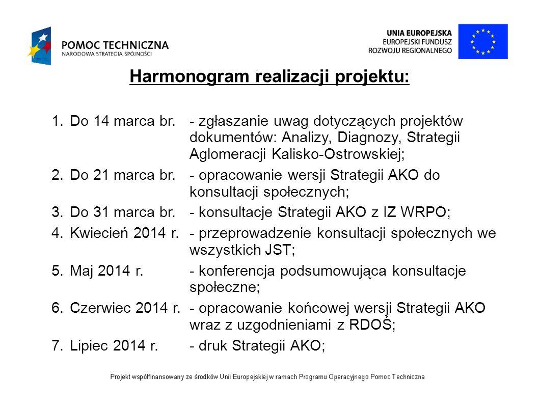 Harmonogram realizacji projektu: 1.Do 14 marca br. - zgłaszanie uwag dotyczących projektów dokumentów: Analizy, Diagnozy, Strategii Aglomeracji Kalisk
