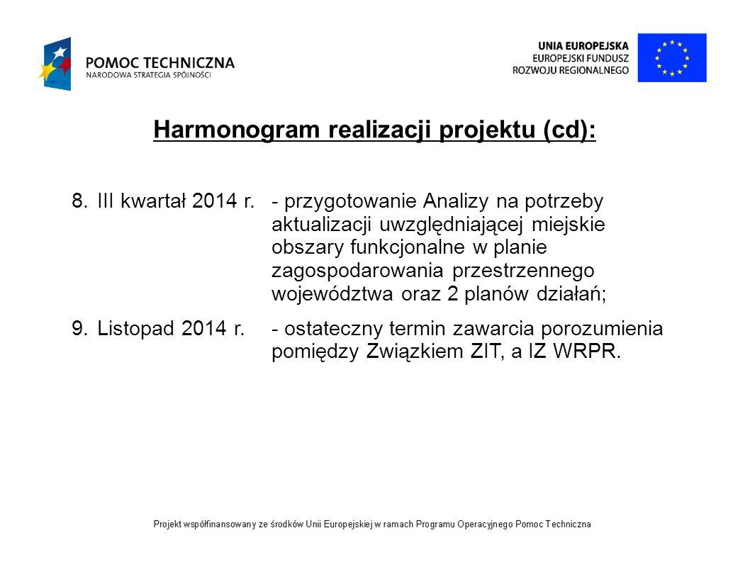 Harmonogram realizacji projektu (cd): 8.III kwartał 2014 r. - przygotowanie Analizy na potrzeby aktualizacji uwzględniającej miejskie obszary funkcjon