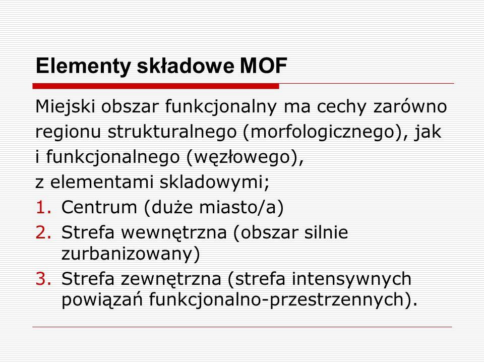 Elementy składowe MOF Miejski obszar funkcjonalny ma cechy zarówno regionu strukturalnego (morfologicznego), jak i funkcjonalnego (węzłowego), z eleme
