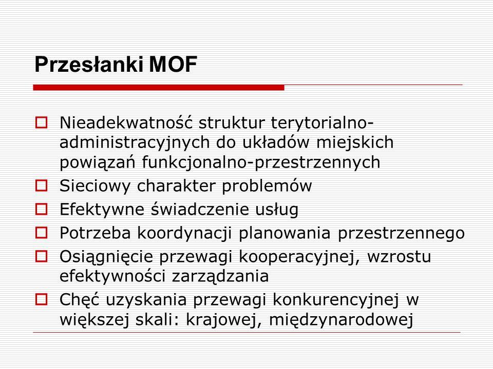Przesłanki MOF Nieadekwatność struktur terytorialno- administracyjnych do układów miejskich powiązań funkcjonalno-przestrzennych Sieciowy charakter pr