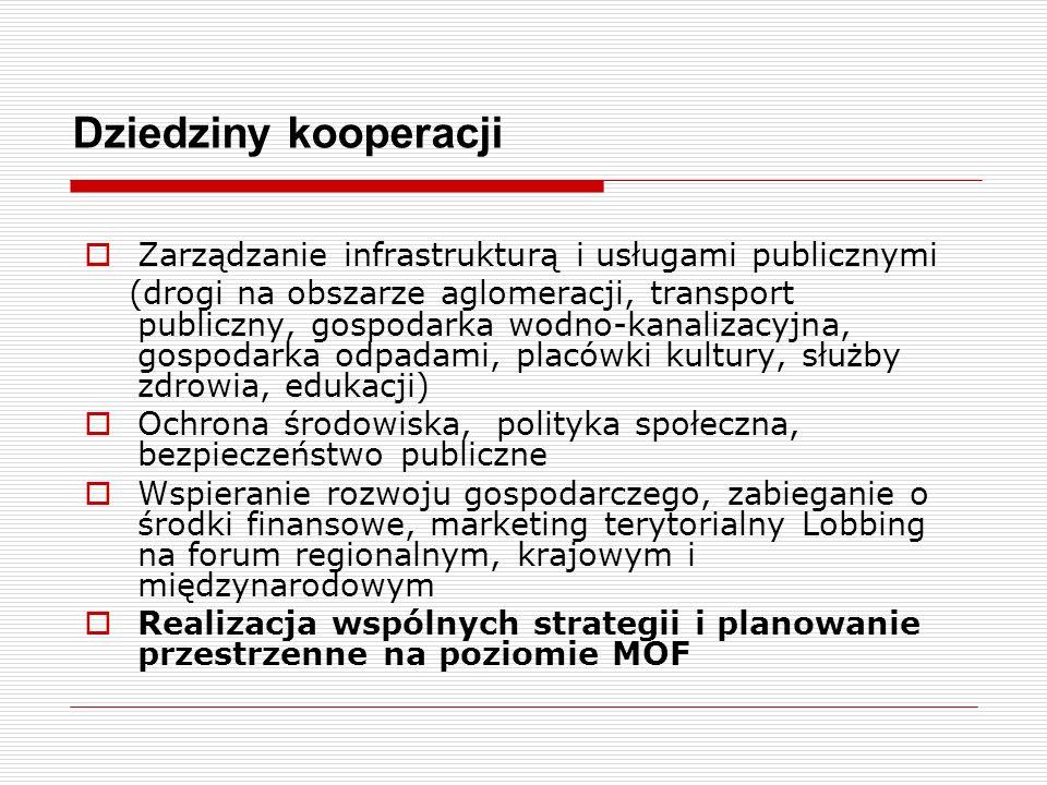 Dziedziny kooperacji Zarządzanie infrastrukturą i usługami publicznymi (drogi na obszarze aglomeracji, transport publiczny, gospodarka wodno-kanalizac