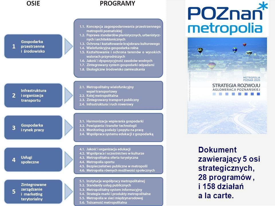 Dokument zawierający 5 osi strategicznych, 28 programów, i 158 działań a la carte.