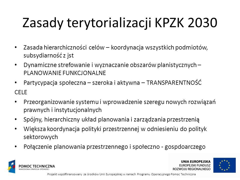 Zasady terytorializacji KPZK 2030 Zasada hierarchiczności celów – koordynacja wszystkich podmiotów, subsydiarność z jst Dynamiczne strefowanie i wyzna