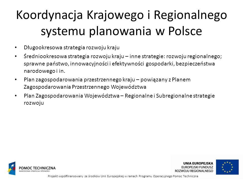 Koordynacja Krajowego i Regionalnego systemu planowania w Polsce Długookresowa strategia rozwoju kraju Średniookresowa strategia rozwoju kraju – inne