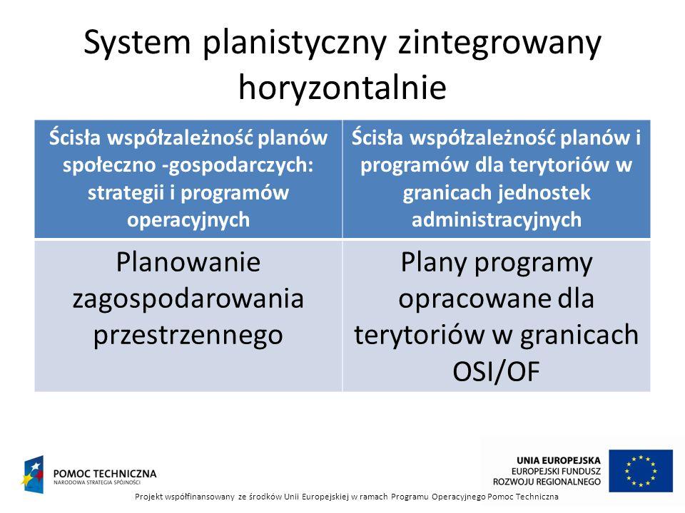 System planistyczny zintegrowany horyzontalnie Ścisła współzależność planów społeczno -gospodarczych: strategii i programów operacyjnych Ścisła współz