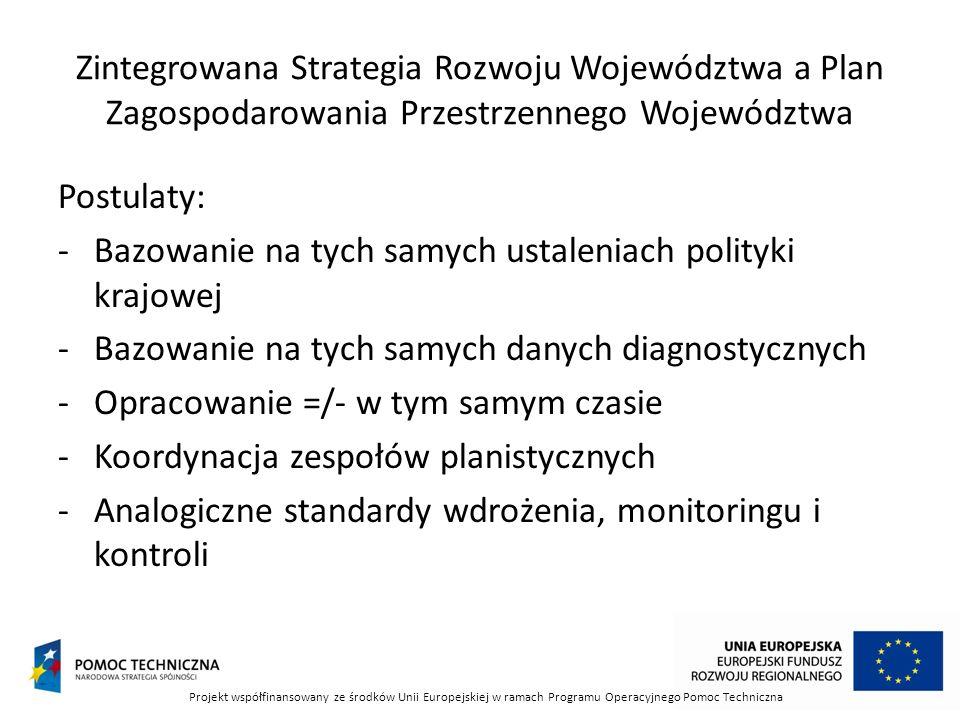 Zintegrowana Strategia Rozwoju Województwa a Plan Zagospodarowania Przestrzennego Województwa Postulaty: -Bazowanie na tych samych ustaleniach polityk