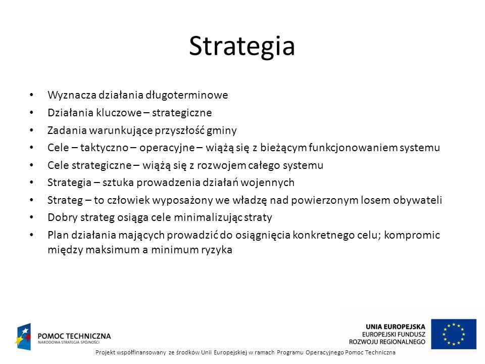 Strategia Wyznacza działania długoterminowe Działania kluczowe – strategiczne Zadania warunkujące przyszłość gminy Cele – taktyczno – operacyjne – wią