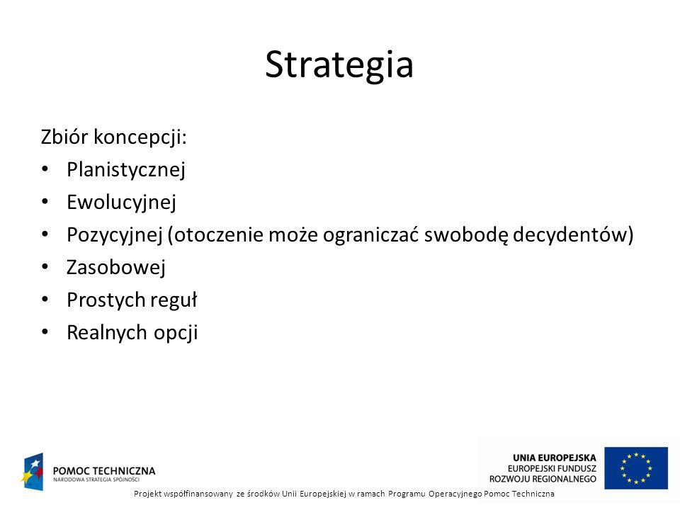 Strategia Zbiór koncepcji: Planistycznej Ewolucyjnej Pozycyjnej (otoczenie może ograniczać swobodę decydentów) Zasobowej Prostych reguł Realnych opcji
