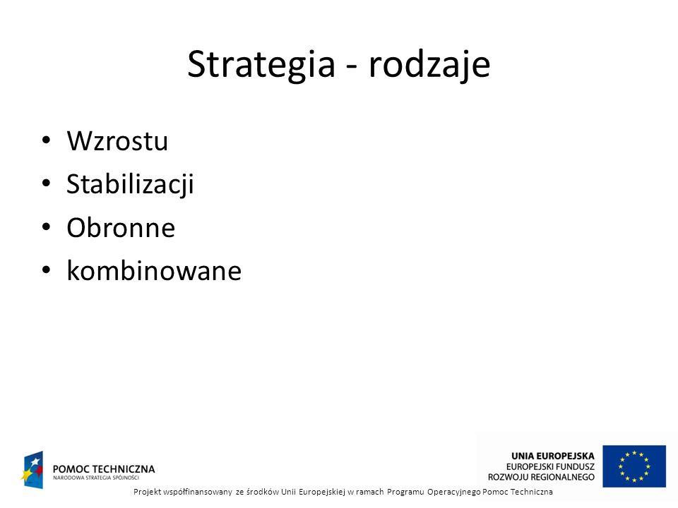 Strategia - rodzaje Wzrostu Stabilizacji Obronne kombinowane Projekt współfinansowany ze środków Unii Europejskiej w ramach Programu Operacyjnego Pomo