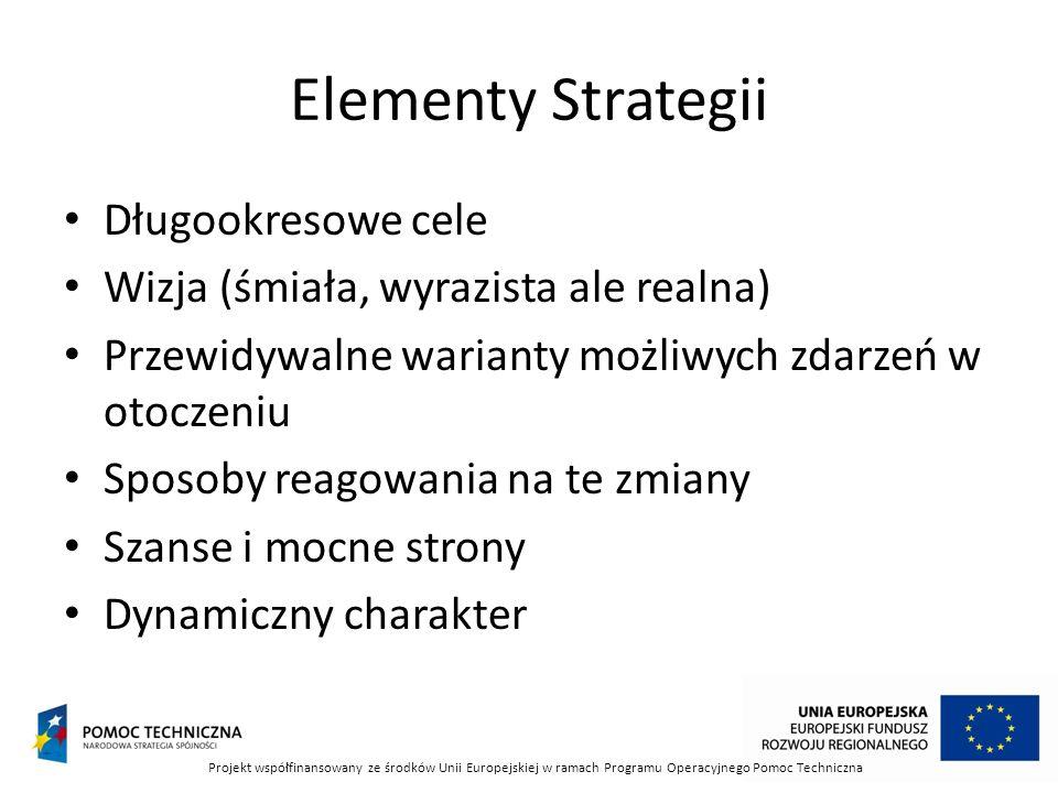 Elementy Strategii Długookresowe cele Wizja (śmiała, wyrazista ale realna) Przewidywalne warianty możliwych zdarzeń w otoczeniu Sposoby reagowania na