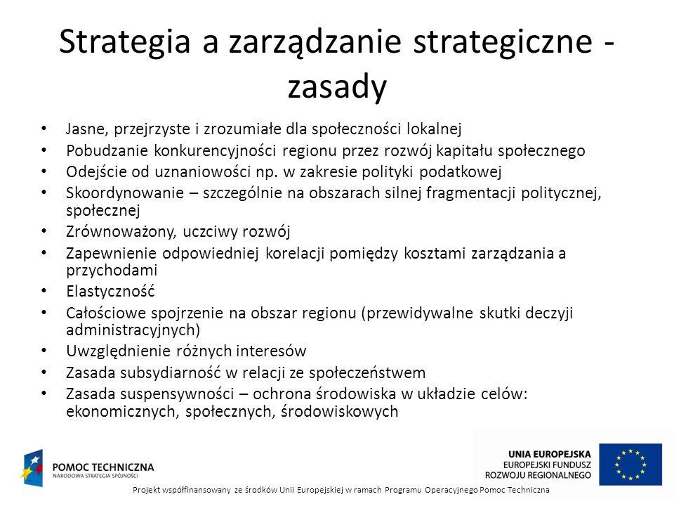 Strategia a zarządzanie strategiczne - zasady Jasne, przejrzyste i zrozumiałe dla społeczności lokalnej Pobudzanie konkurencyjności regionu przez rozw