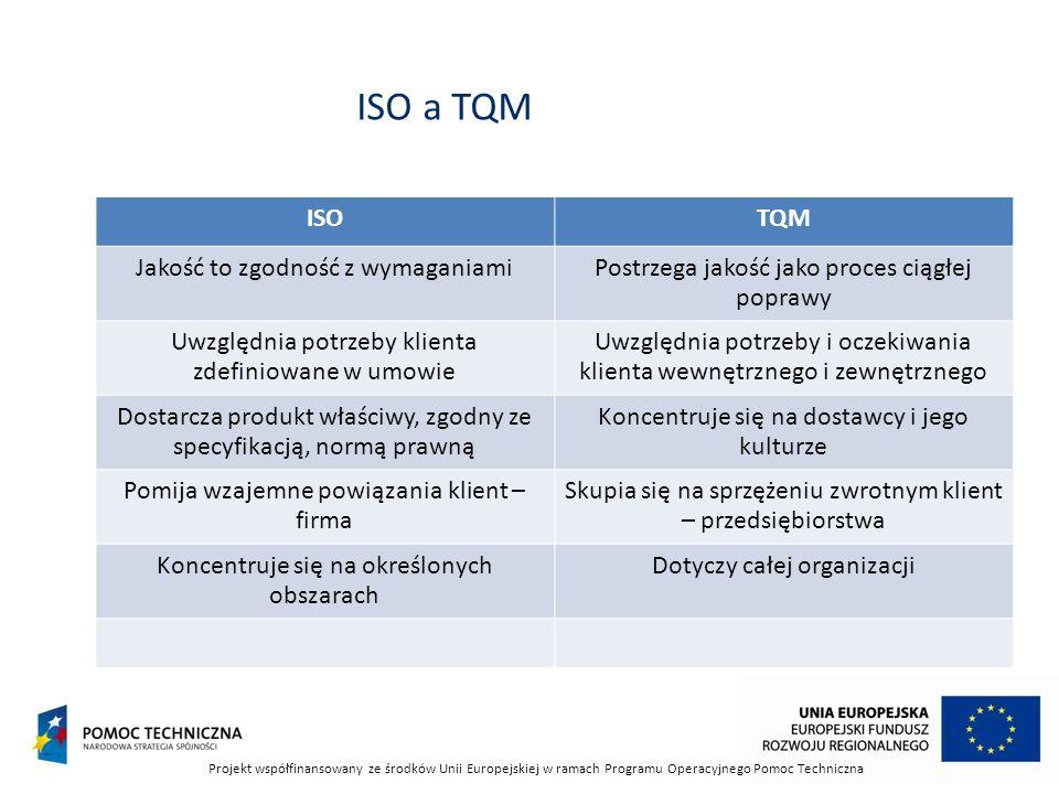 ISOTQM Jakość to zgodność z wymaganiamiPostrzega jakość jako proces ciągłej poprawy Uwzględnia potrzeby klienta zdefiniowane w umowie Uwzględnia potrz