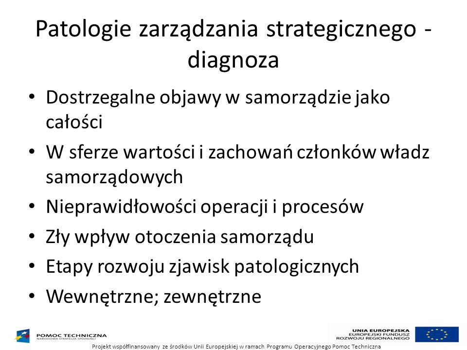 Patologie zarządzania strategicznego - diagnoza Dostrzegalne objawy w samorządzie jako całości W sferze wartości i zachowań członków władz samorządowy