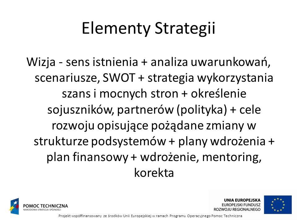 Elementy Strategii Wizja - sens istnienia + analiza uwarunkowań, scenariusze, SWOT + strategia wykorzystania szans i mocnych stron + określenie sojusz