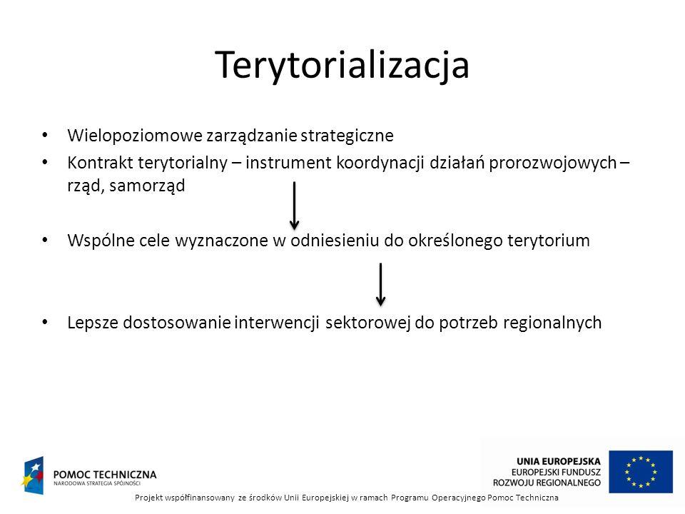 Terytorializacja Wielopoziomowe zarządzanie strategiczne Kontrakt terytorialny – instrument koordynacji działań prorozwojowych – rząd, samorząd Wspóln