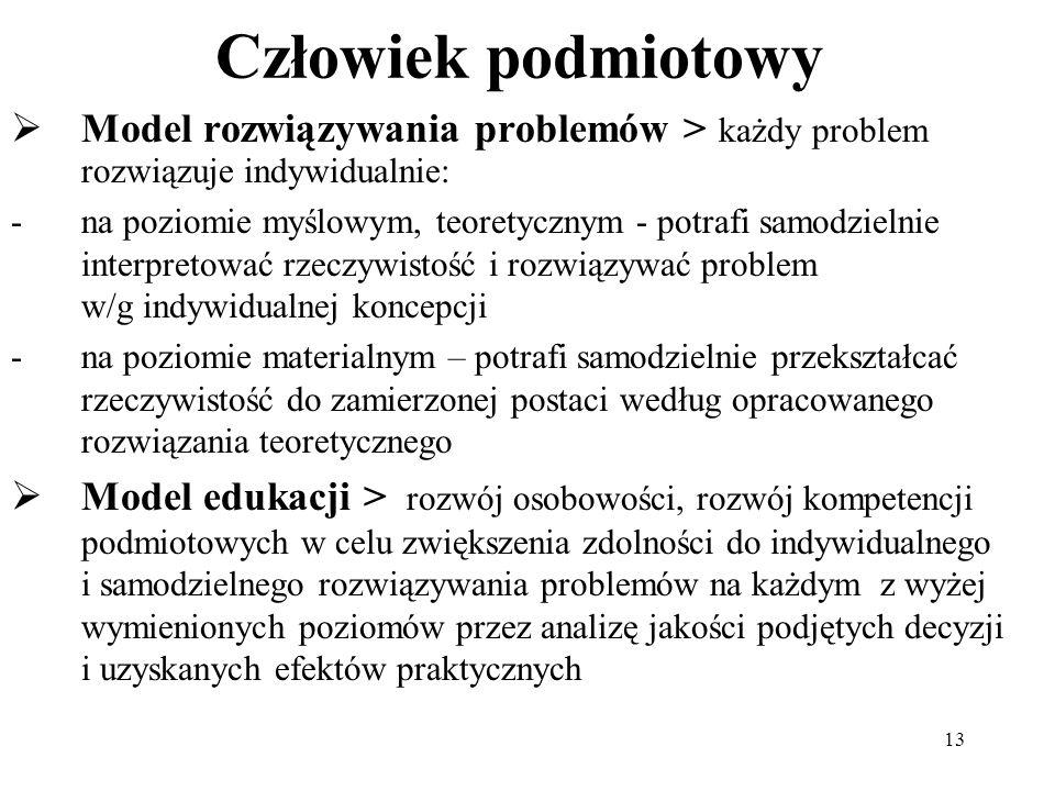 13 Człowiek podmiotowy Model rozwiązywania problemów > każdy problem rozwiązuje indywidualnie: -na poziomie myślowym, teoretycznym - potrafi samodziel