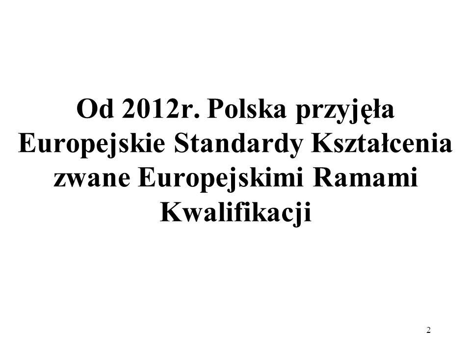 2 Od 2012r. Polska przyjęła Europejskie Standardy Kształcenia zwane Europejskimi Ramami Kwalifikacji