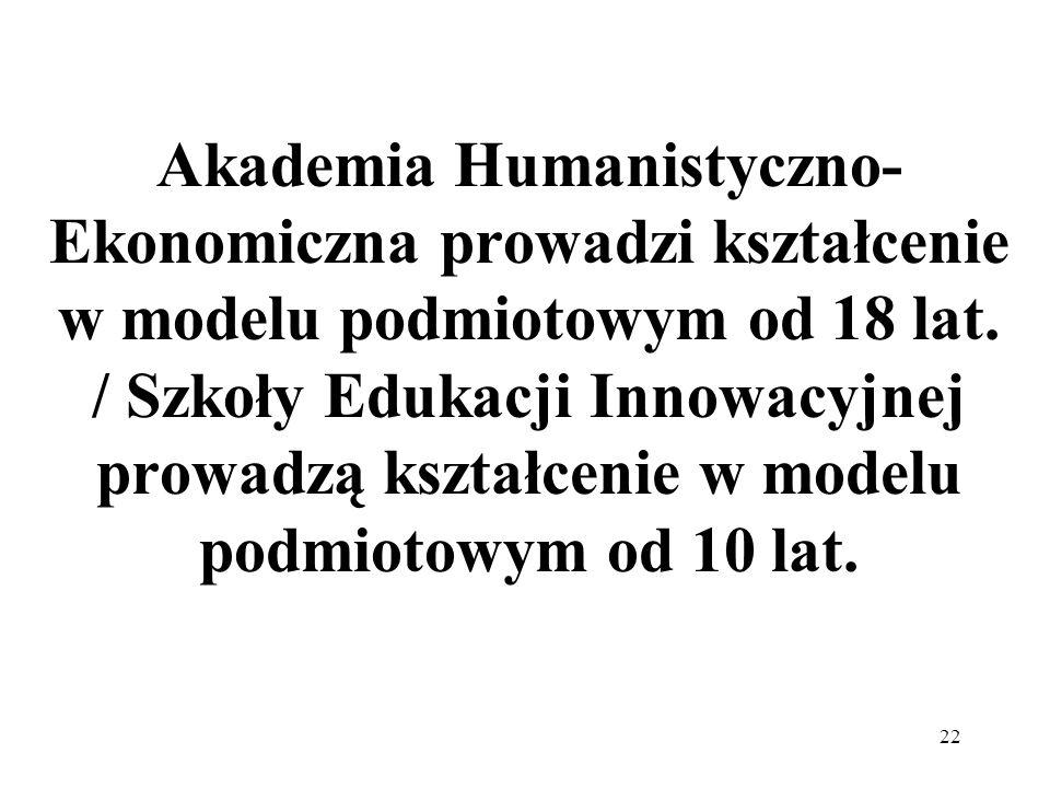 22 Akademia Humanistyczno- Ekonomiczna prowadzi kształcenie w modelu podmiotowym od 18 lat. / Szkoły Edukacji Innowacyjnej prowadzą kształcenie w mode