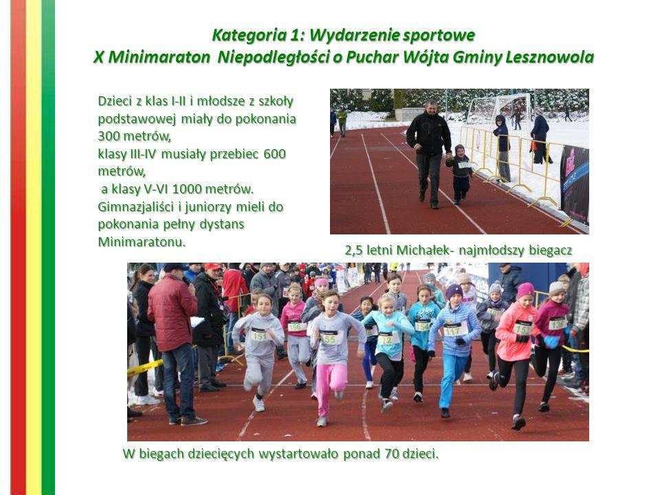 Kategoria 1: Wydarzenie sportowe X Minimaraton Niepodległości o Puchar Wójta Gminy Lesznowola Dzieci z klas I-II i młodsze z szkoły podstawowej miały do pokonania 300 metrów, klasy III-IV musiały przebiec 600 metrów, a klasy V-VI 1000 metrów.