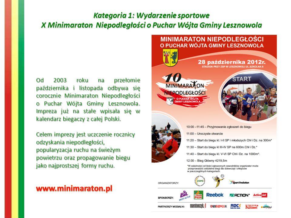 Kategoria 1: Wydarzenie sportowe X Minimaraton Niepodległości o Puchar Wójta Gminy Lesznowola Od 2003 roku na przełomie października i listopada odbywa się corocznie Minimaraton Niepodległości o Puchar Wójta Gminy Lesznowola.