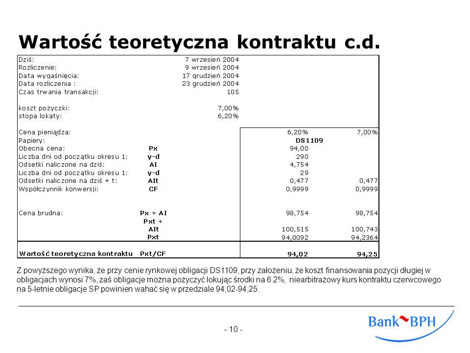 - 10 - Wartość teoretyczna kontraktu c.d. Z powyższego wynika, że przy cenie rynkowej obligacji DS1109, przy założeniu, że koszt finansowania pozycji
