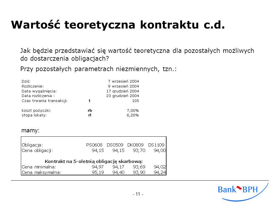 - 11 - Wartość teoretyczna kontraktu c.d. Jak będzie przedstawiać się wartość teoretyczna dla pozostałych możliwych do dostarczenia obligacjach? Przy