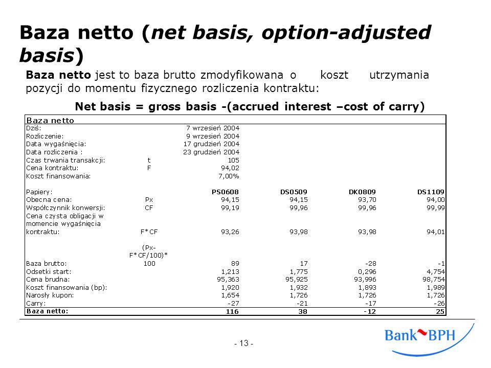 - 13 - Baza netto (net basis, option-adjusted basis) Baza netto jest to baza brutto zmodyfikowana o koszt utrzymania pozycji do momentu fizycznego roz
