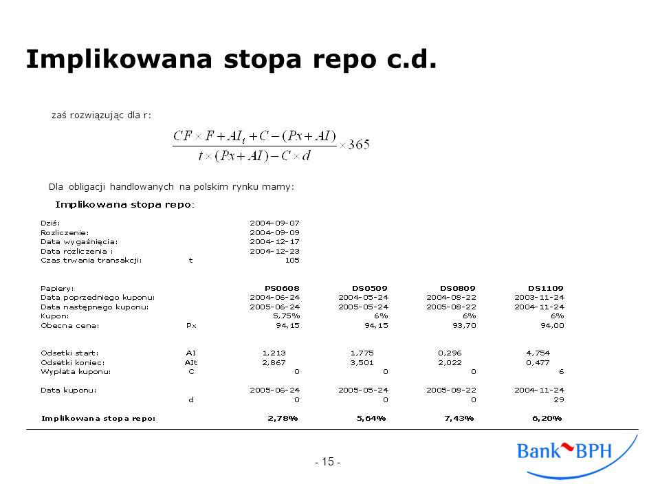 - 15 - Implikowana stopa repo c.d. zaś rozwiązując dla r: Dla obligacji handlowanych na polskim rynku mamy: