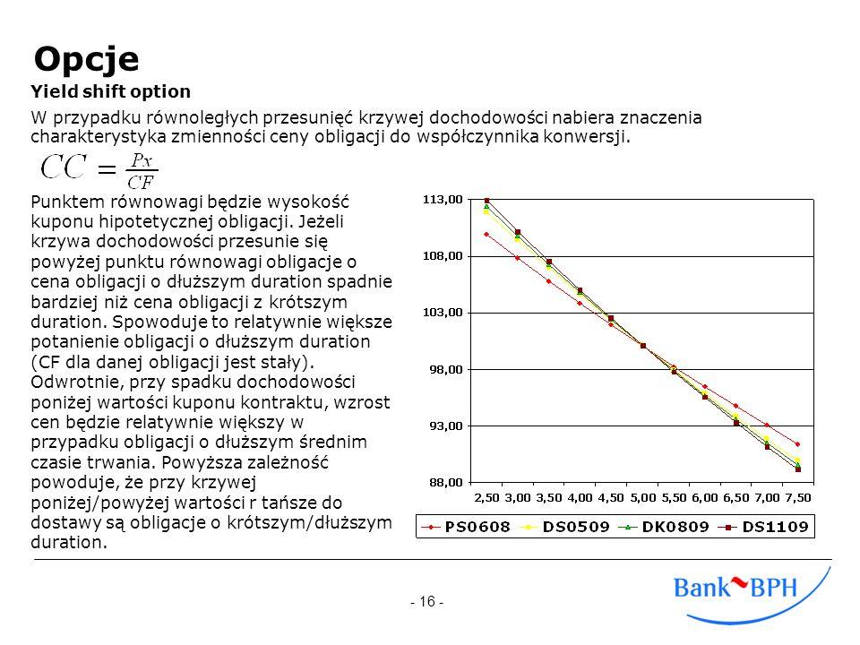 - 16 - Opcje Yield shift option W przypadku równoległych przesunięć krzywej dochodowości nabiera znaczenia charakterystyka zmienności ceny obligacji d