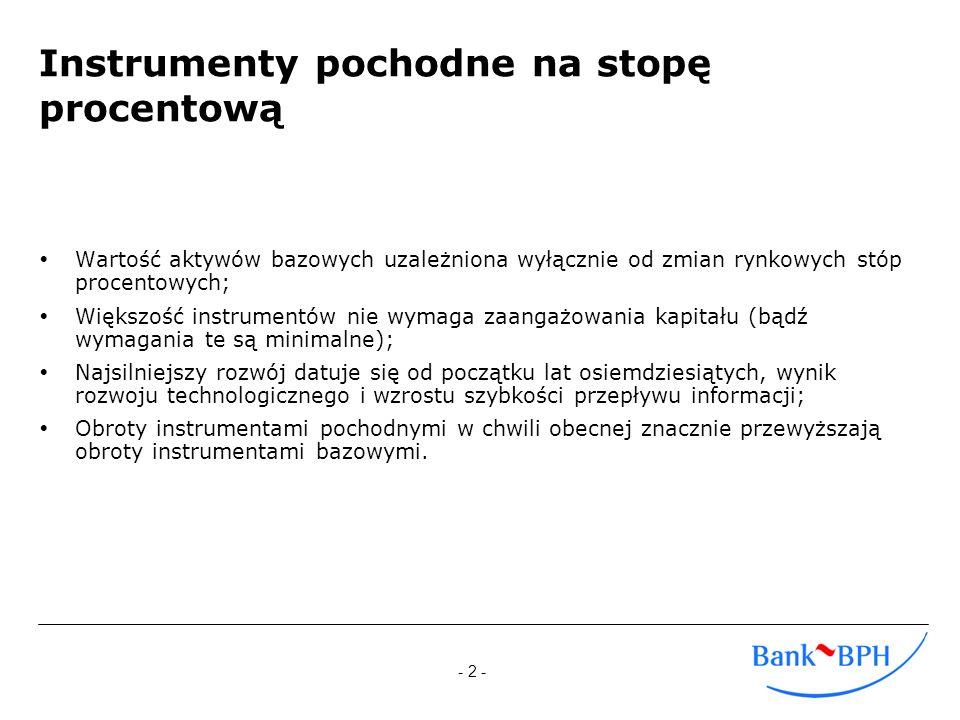 - 2 - Instrumenty pochodne na stopę procentową Wartość aktywów bazowych uzależniona wyłącznie od zmian rynkowych stóp procentowych; Większość instrume