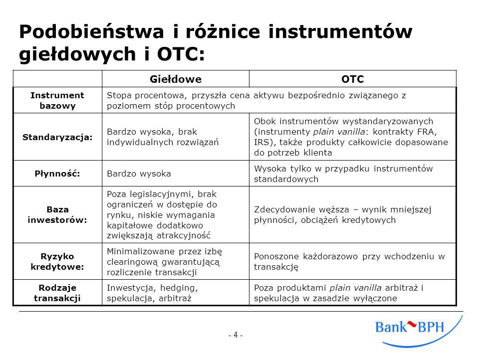 - 4 - Podobieństwa i różnice instrumentów giełdowych i OTC: GiełdoweOTC Instrument bazowy Stopa procentowa, przyszła cena aktywu bezpośrednio związane