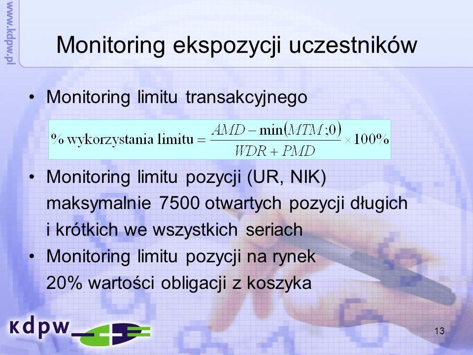13 Monitoring ekspozycji uczestników Monitoring limitu transakcyjnego Monitoring limitu pozycji (UR, NIK) maksymalnie 7500 otwartych pozycji długich i