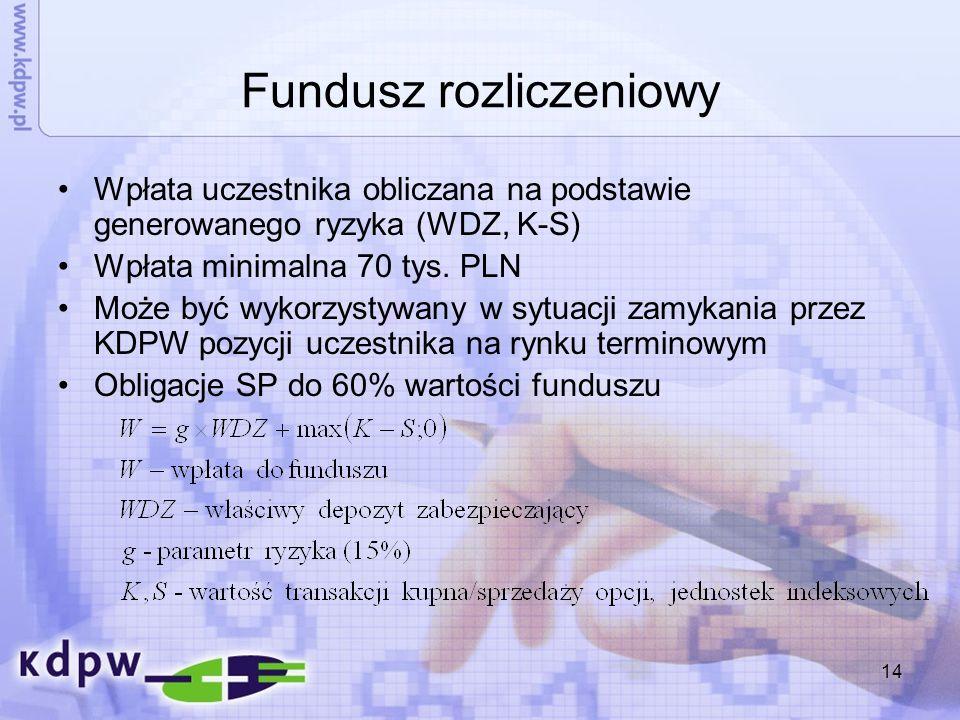 14 Fundusz rozliczeniowy Wpłata uczestnika obliczana na podstawie generowanego ryzyka (WDZ, K-S) Wpłata minimalna 70 tys. PLN Może być wykorzystywany