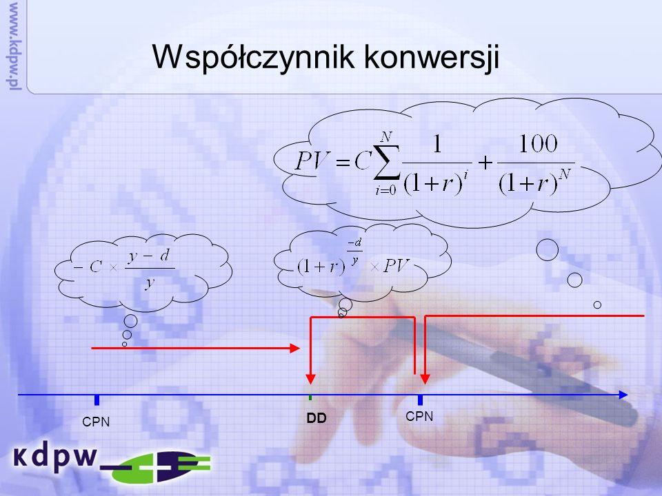 Współczynnik konwersji CPN DD