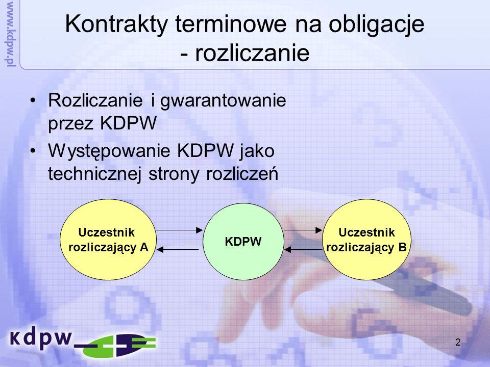3 Kontrakty terminowe na obligacje - rozliczanie Rejestruje transakcje Wylicza zobowiązania i należności Prowadzi i zarządza systemem gwarantowania rozliczeń Wyznacza ostateczną cenę rozliczeniową obligacji Wyznacza wspólnie z GPW i emitentem koszyk obligacji (możliwe rozszerzenie koszyka o nowe serie obligacji) Wyznacza współczynniki konwersji KDPW
