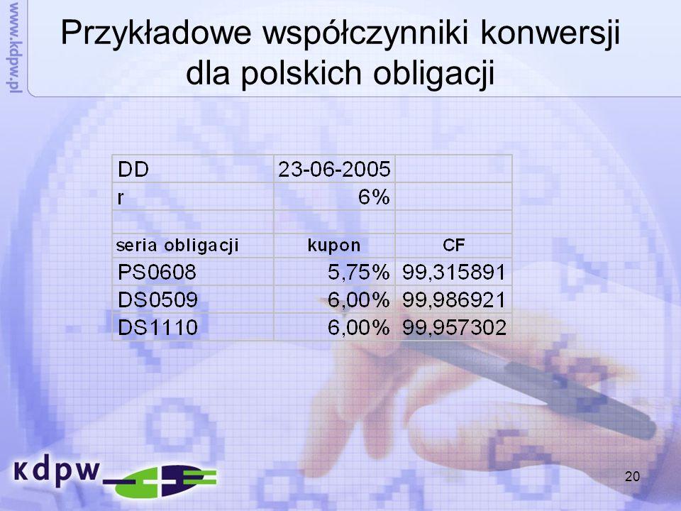 20 Przykładowe współczynniki konwersji dla polskich obligacji