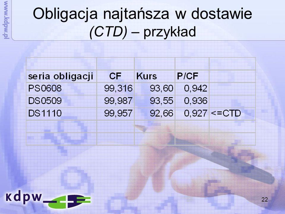 22 Obligacja najtańsza w dostawie (CTD) – przykład
