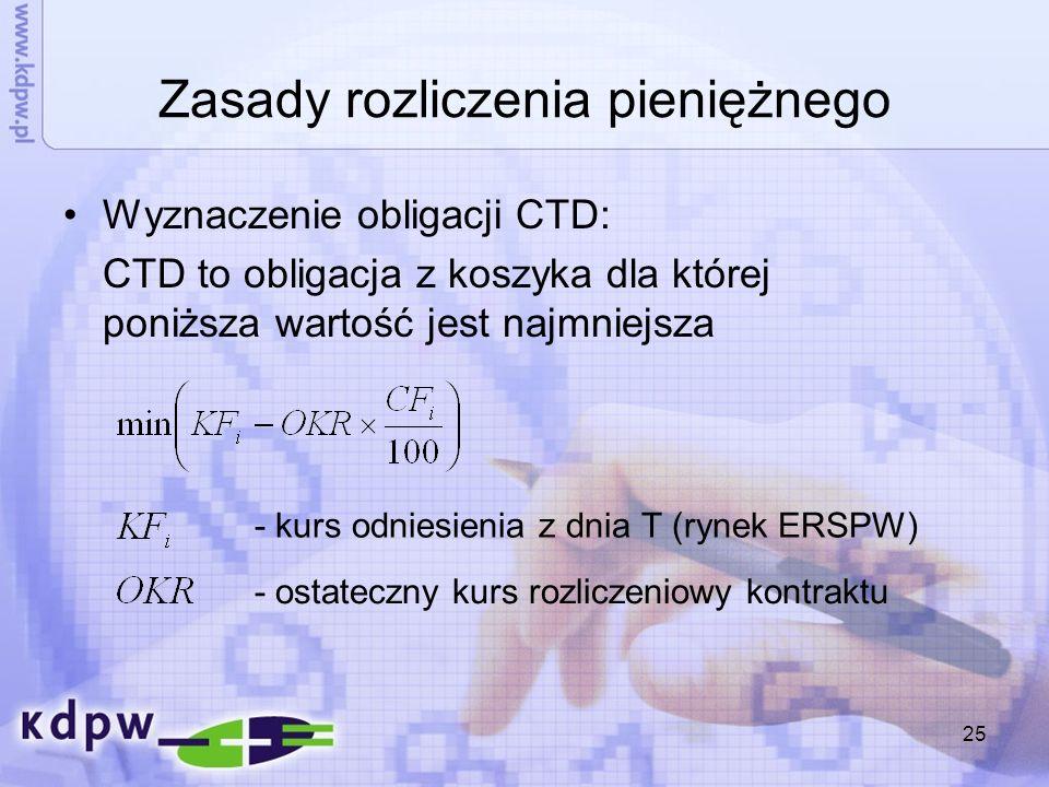 25 Zasady rozliczenia pieniężnego Wyznaczenie obligacji CTD: CTD to obligacja z koszyka dla której poniższa wartość jest najmniejsza - kurs odniesieni